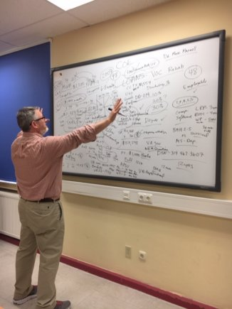 VA Education Benefits, the GI Bills